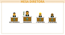 Eleição marcada para a Mesa Diretora Bienio 2019/2020